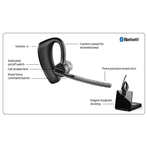 Plantronics Voyager Legend CS Cordless Headset Guide