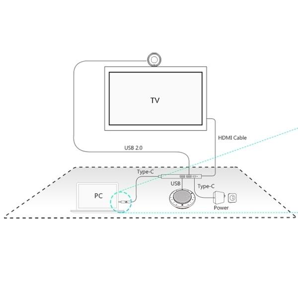 Yealink UVC30 CP900 Byod Box