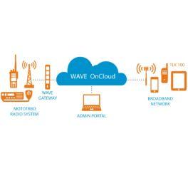 Motorola OnCloud Gateway