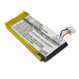 Replacement Battery for Sennheiser DW Series and D10