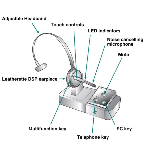 pbx wiring diagram pdf with Jabra Style Wireless Headsets And Headphones on Arduino Multiple Sensors Wiring Diagram moreover Nec Wiring Diagram Test furthermore Val  Paging System Wiring Diagram further Jabra Style Wireless Headsets And Headphones also Arduino Wiring Diagram For Car.