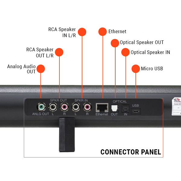 Multiple Connections options